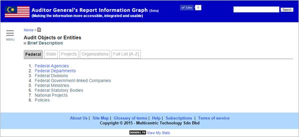 AGR Guidelines_draft13915